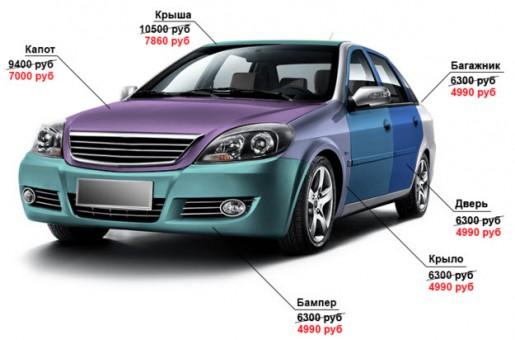 Сколько стоит перекраска машины в другой цвет