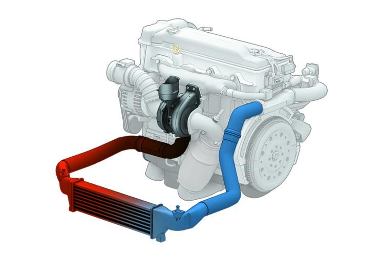 2 3 - Схема турбонаддува дизельного двигателя с интеркулером