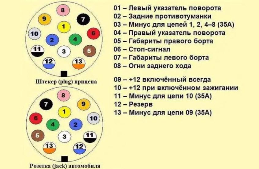 Штекер на 13 контактов