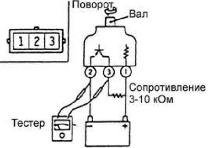 Как проверить датчик скорости— 3 простых способа