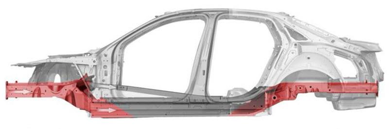 Зачем в автомобиле нужен передний и задний лонжерон